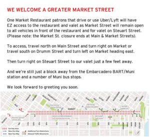 Market Street Directions